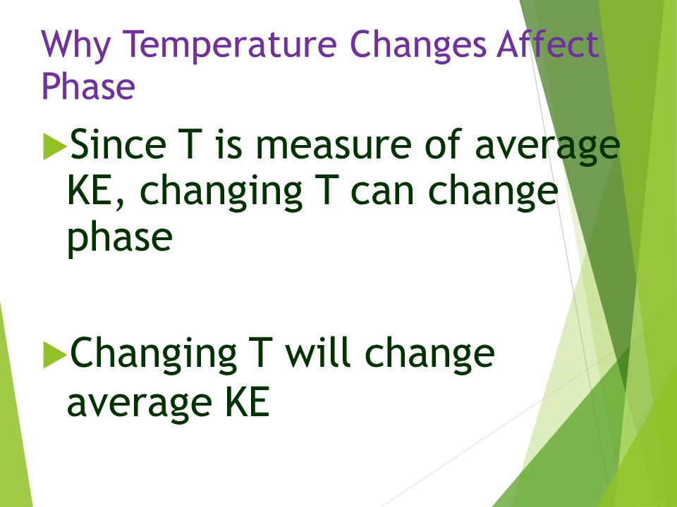 Why Temperature Changes Affect Phase  Since T is measure of average KE, changing T can change phase  Changing T will change average KE