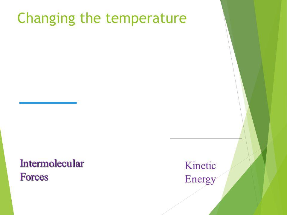 Changing the temperatureIntermolecularForces Kinetic Energy