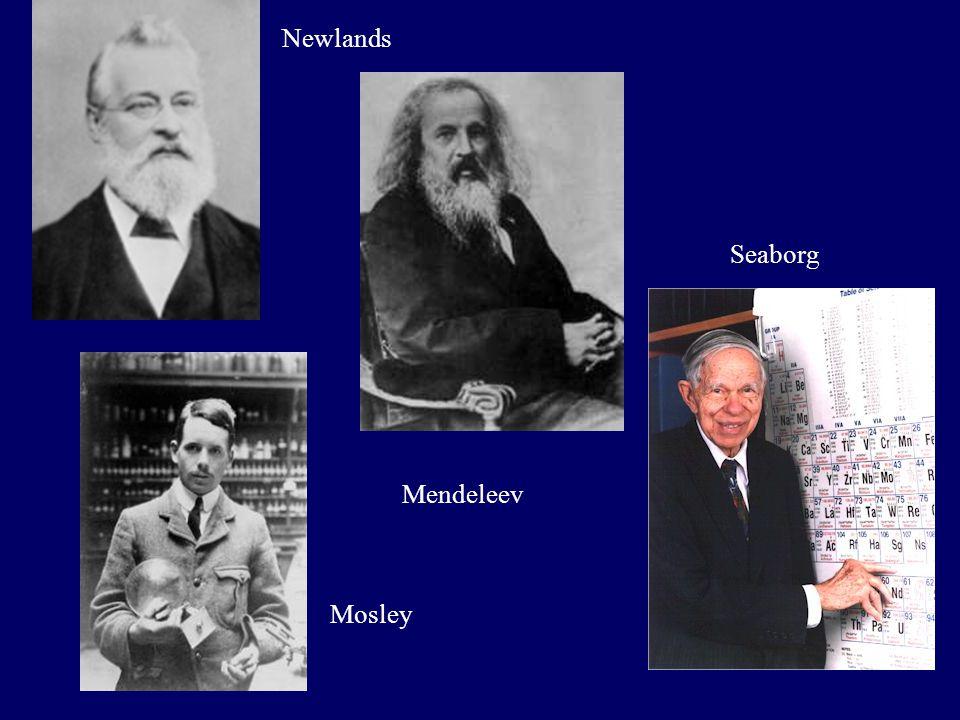 Seaborg Mendeleev Mosley Newlands