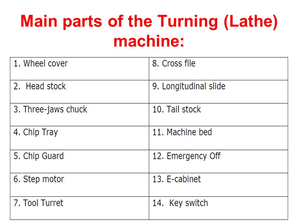 MTS Tasks 2 Use MTS software to create a setup sheet and write a part program to do the finishing part shown below.