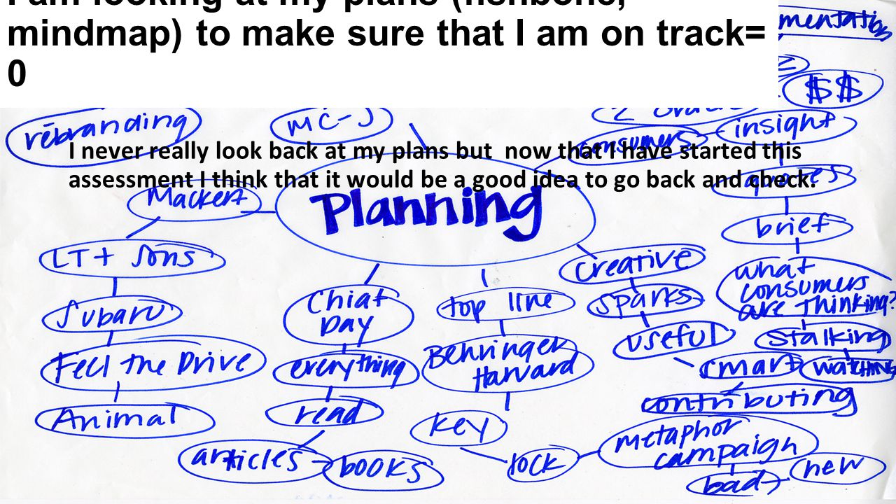 I am looking at my plans (fishbone, mindmap) to make sure that I am on track= 0 I never really look back at my plans but now that I have started this assessment I think that it would be a good idea to go back and check.