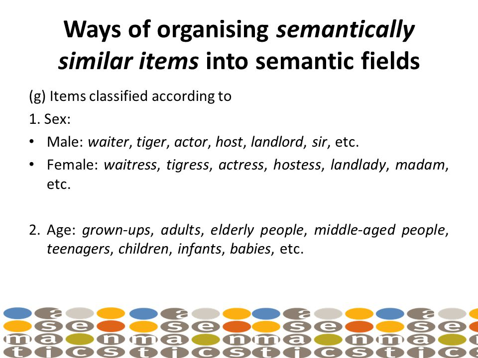 Ways of organising semantically similar items into semantic fields (g) Items classified according to 1.