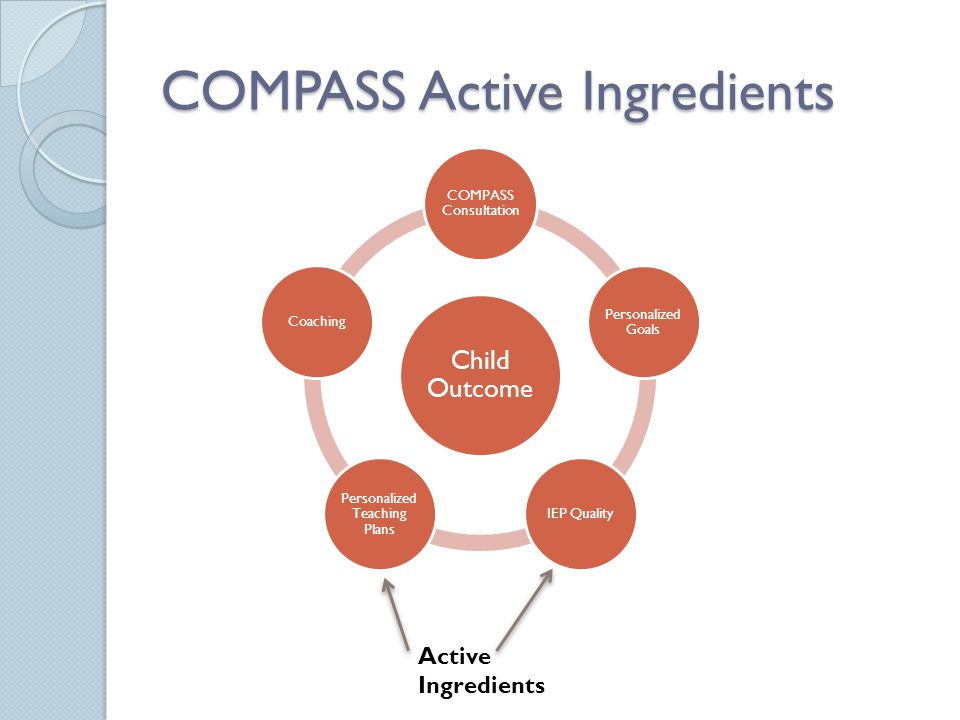 COMPASS Active Ingredients Child Outcome COMPASS Consultation Personalized Goals IEP Quality Personalized Teaching Plans Coaching Active Ingredients