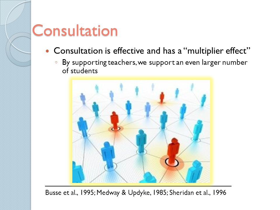 Consultation Consultation is effective and has a multiplier effect ◦ By supporting teachers, we support an even larger number of students ____________________________________ Busse et al., 1995; Medway & Updyke, 1985; Sheridan et al., 1996