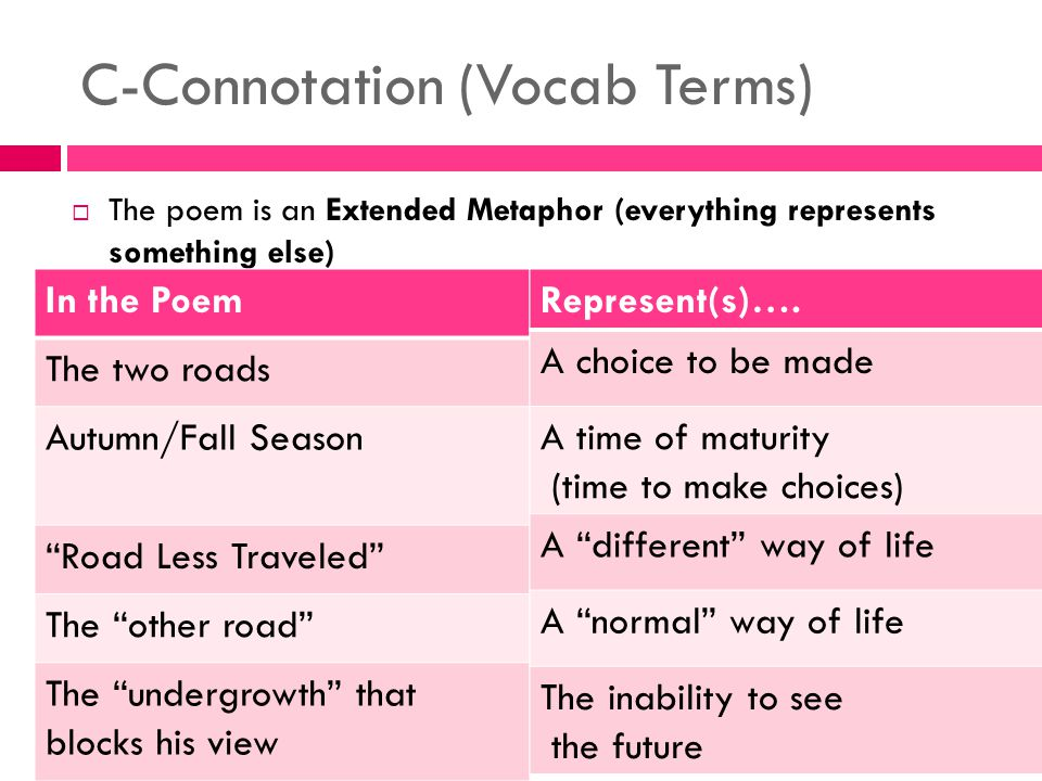 C-Connotation (Vocab Terms)  The poem is an Extended Metaphor (everything represents something else) In the Poem The two roads Autumn/Fall Season Road Less Traveled The other road The undergrowth that blocks his view Represent(s)….