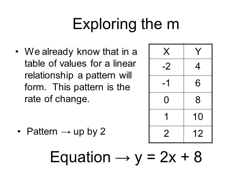 Exploring the m We already know that in a table of values for a linear relationship a pattern will form. This pattern is the rate of change. XY -24 6