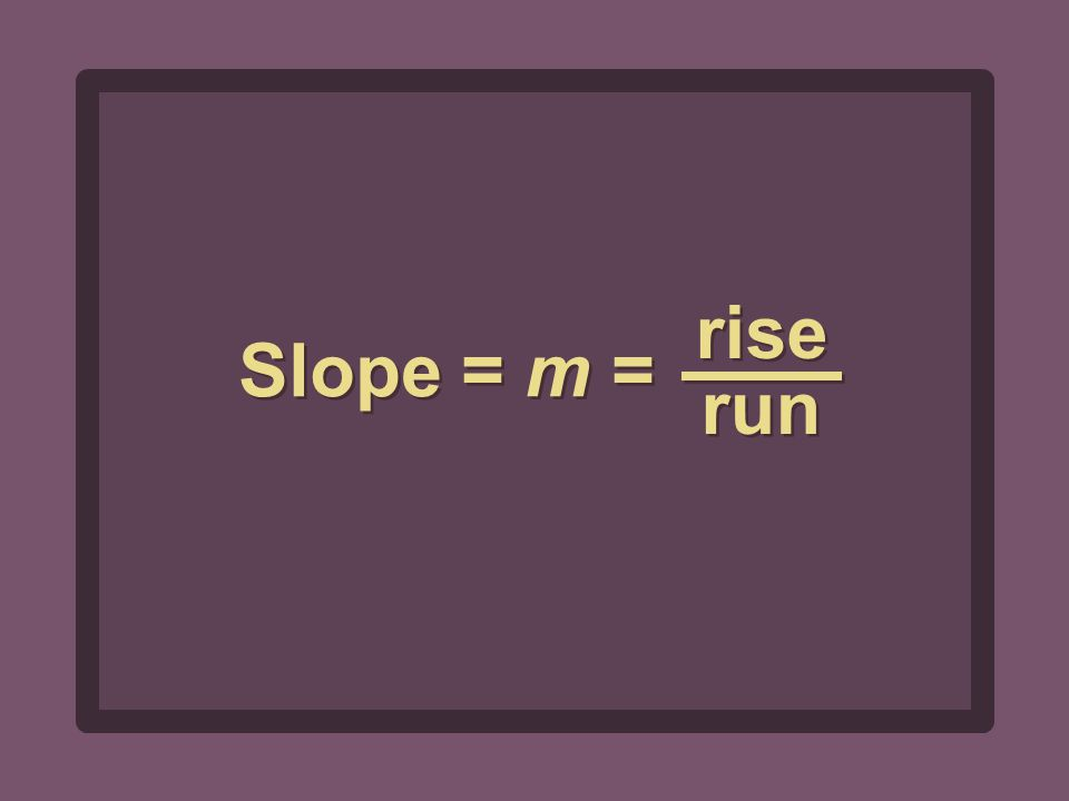 Slope = m = rise run