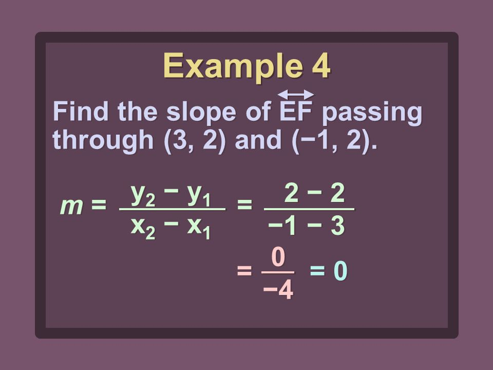 Find the slope of EF passing through (3, 2) and (−1, 2).