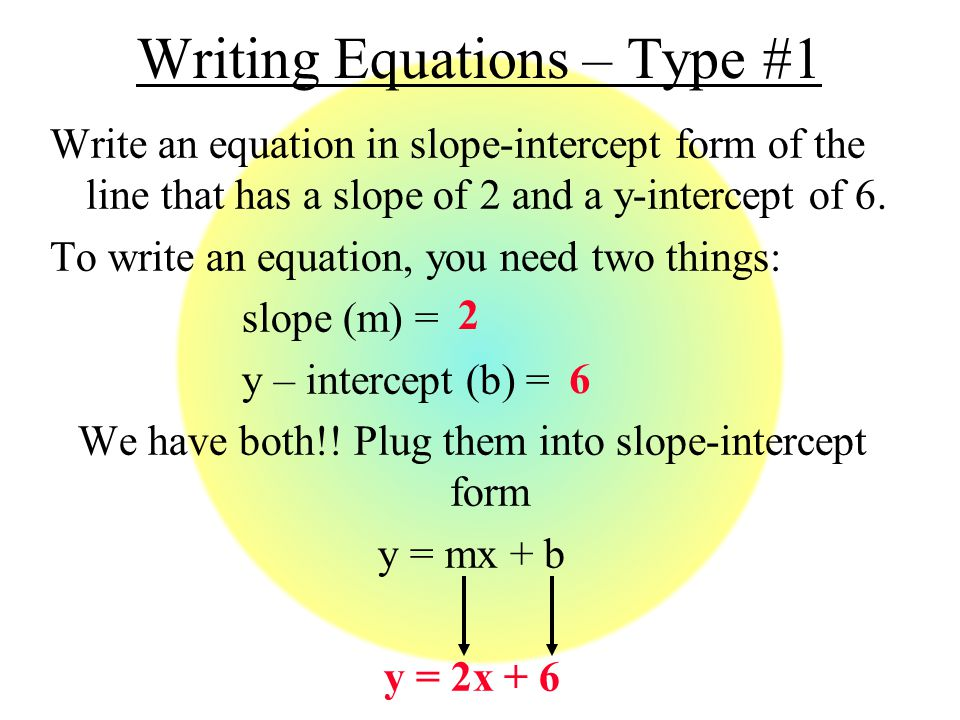 Writing Equations – Type #1 Write an equation in slope-intercept form of the line that has a slope of 2 and a y-intercept of 6.