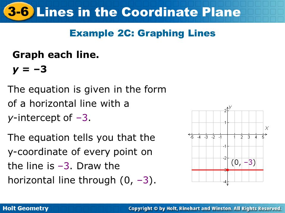 Holt Geometry 3-6 Lines in the Coordinate Plane Graph each line.