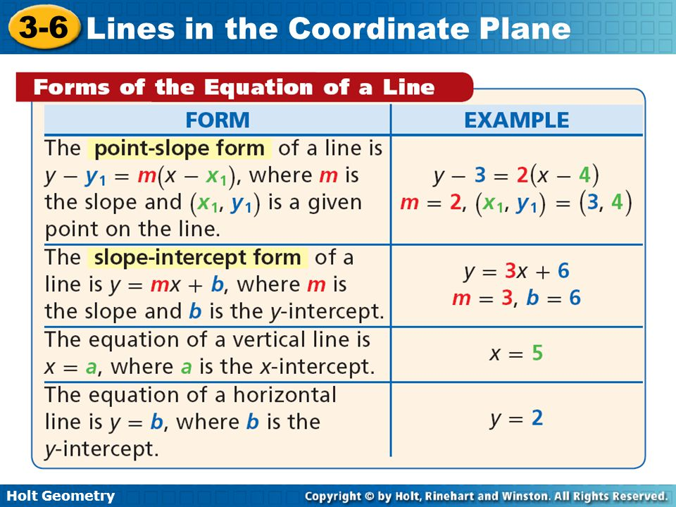Holt Geometry 3-6 Lines in the Coordinate Plane