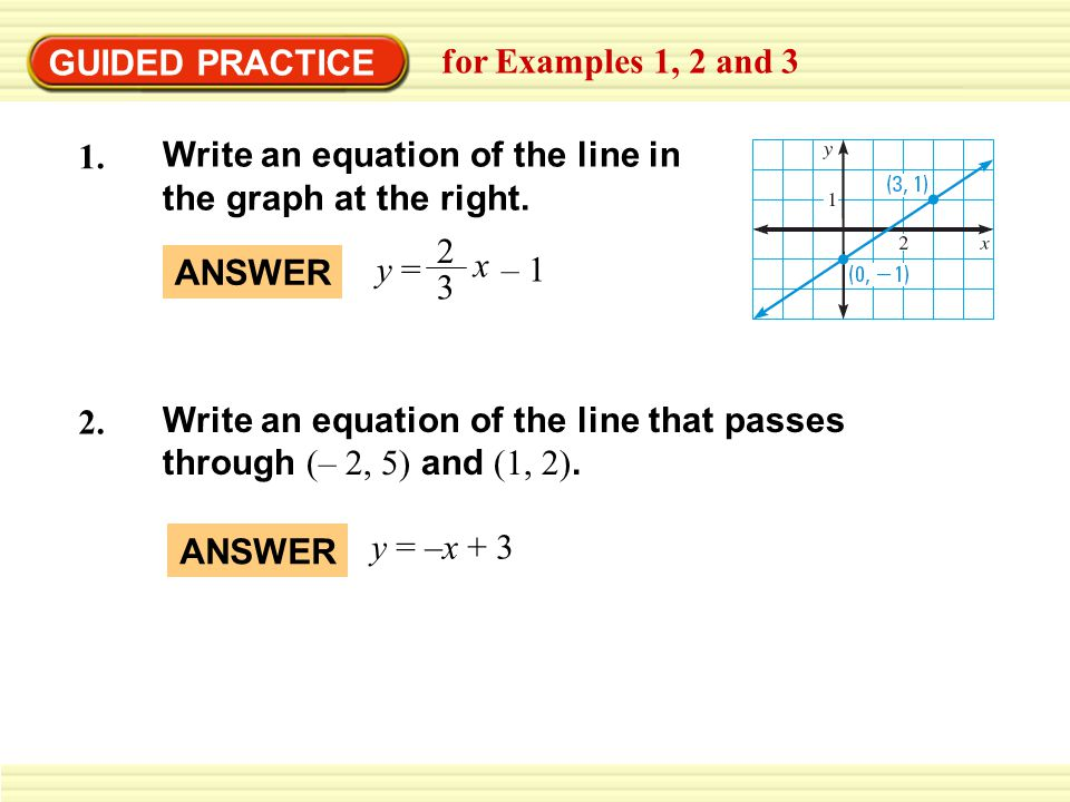 GUIDED PRACTICE for Examples 1, 2 and 3 Write an equation of the line in the graph at the right. 1. y = – 1 2 3 x ANSWER Write an equation of the line