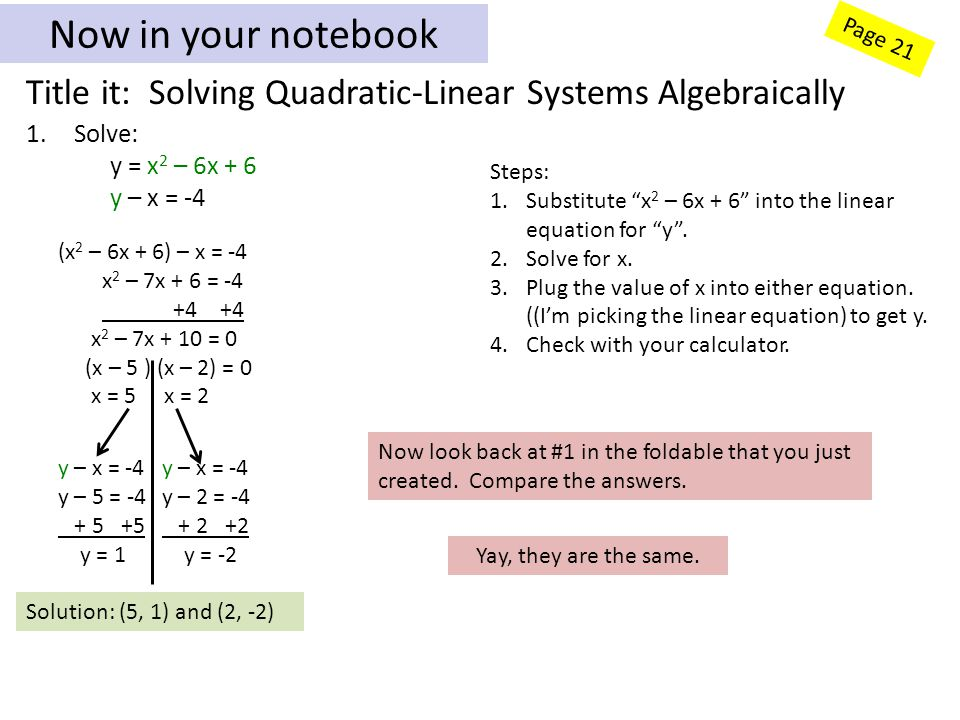 Now in your notebook Page 21 Title it: Solving Quadratic-Linear Systems Algebraically 1.Solve: y = x 2 – 6x + 6 y – x = -4 (x 2 – 6x + 6) – x = -4 x 2 – 7x + 6 = -4 +4 +4 x 2 – 7x + 10 = 0 (x – 5 ) (x – 2) = 0 x = 5 x = 2 Steps: 1.Substitute x 2 – 6x + 6 into the linear equation for y .