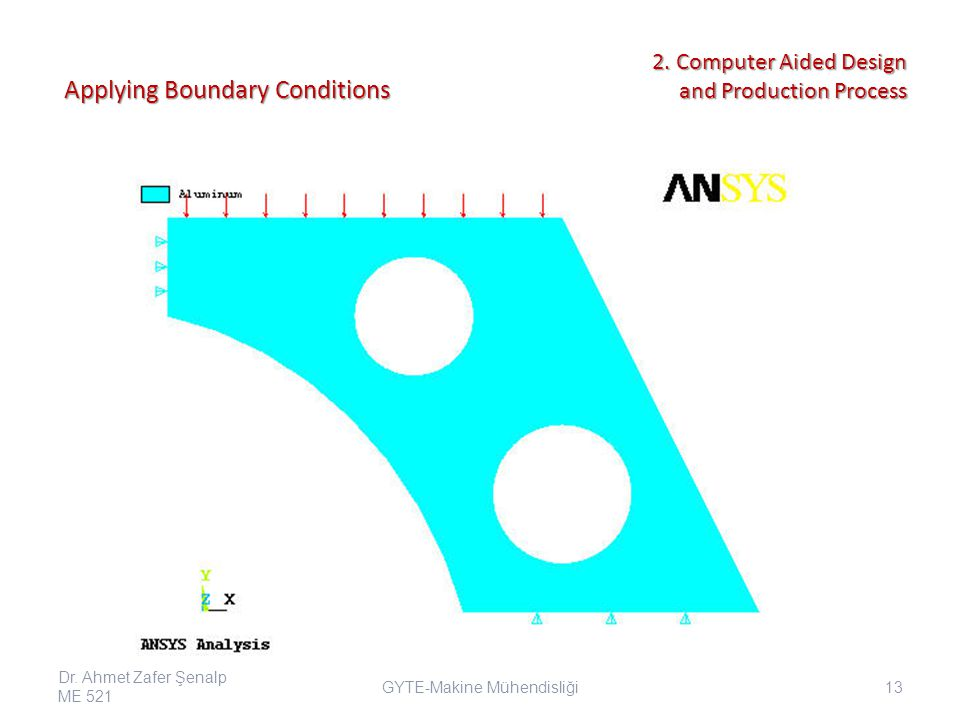 Applying Boundary Conditions GYTE-Makine Mühendisliği Dr.