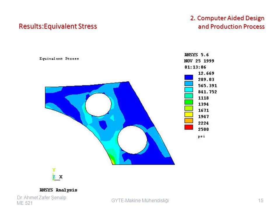 Results:Equivalent Stress GYTE-Makine Mühendisliği Dr.