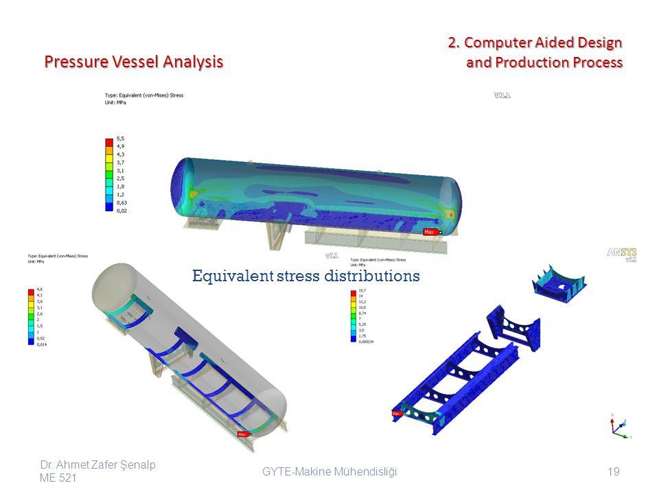 Pressure Vessel Analysis GYTE-Makine Mühendisliği Dr.