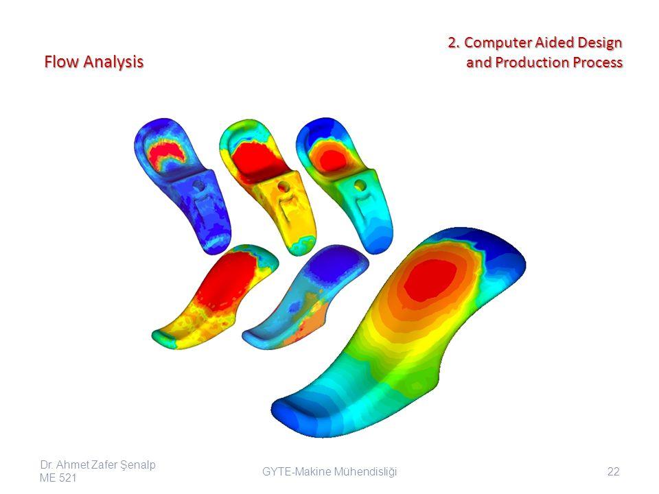 Flow Analysis GYTE-Makine Mühendisliği Dr. Ahmet Zafer Şenalp ME 521 22 2.