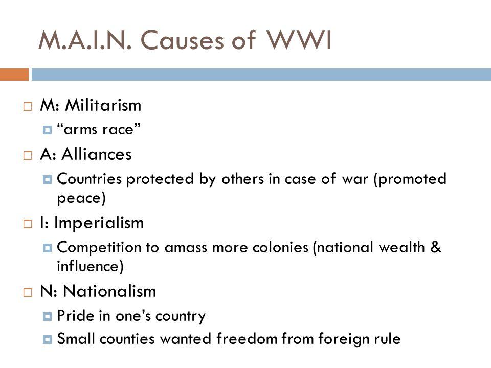 U.S.Involvement in WWI  U.S.
