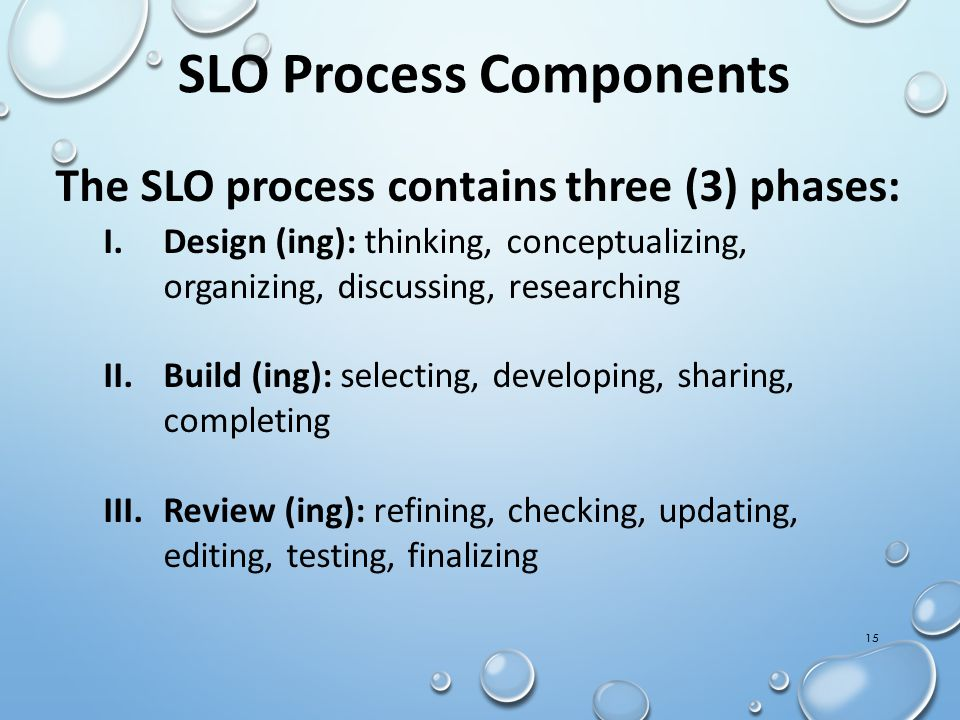 The SLO process contains three (3) phases: I.Design (ing): thinking, conceptualizing, organizing, discussing, researching II.Build (ing): selecting, d