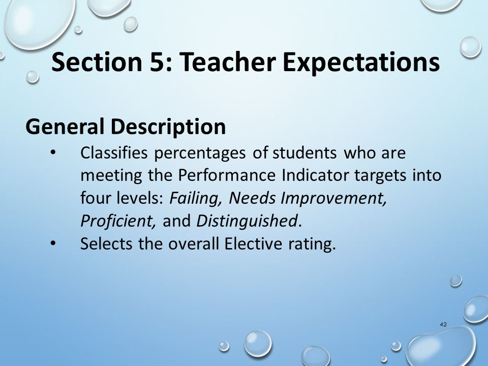 General Description Classifies percentages of students who are meeting the Performance Indicator targets into four levels: Failing, Needs Improvement, Proficient, and Distinguished.