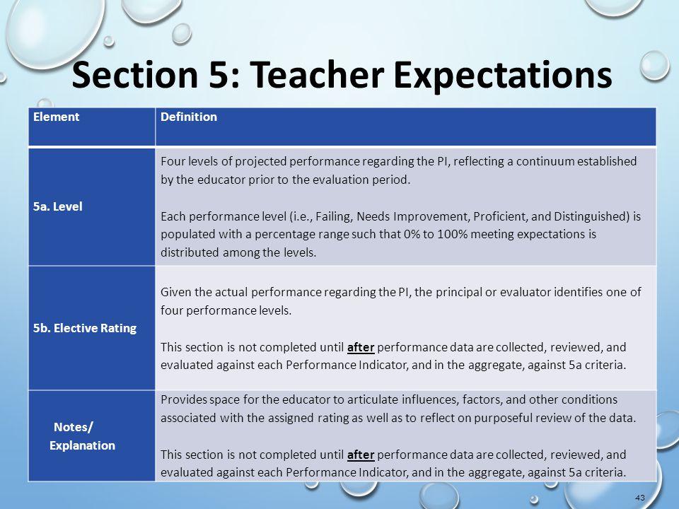 43 Section 5: Teacher Expectations ElementDefinition 5a.