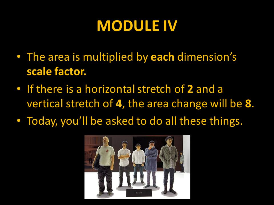 MODULE IV The area is multiplied by each dimension's scale factor.