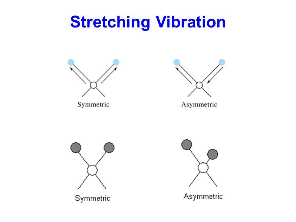 Stretching Vibration