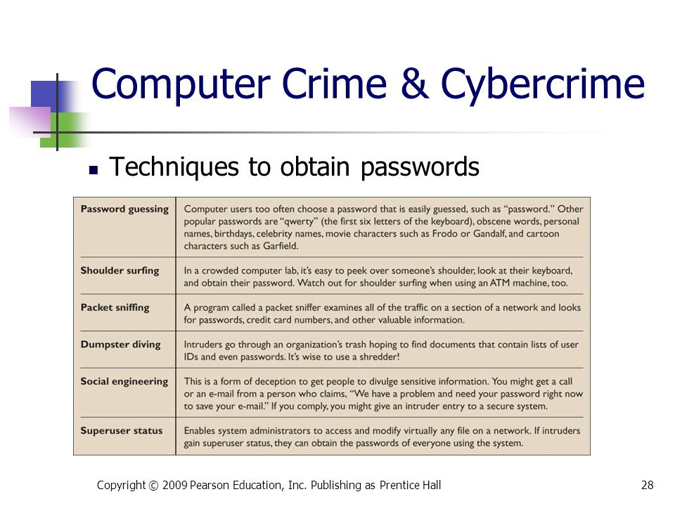 Computer Crime & Cybercrime Techniques to obtain passwords Copyright © 2009 Pearson Education, Inc. Publishing as Prentice Hall28