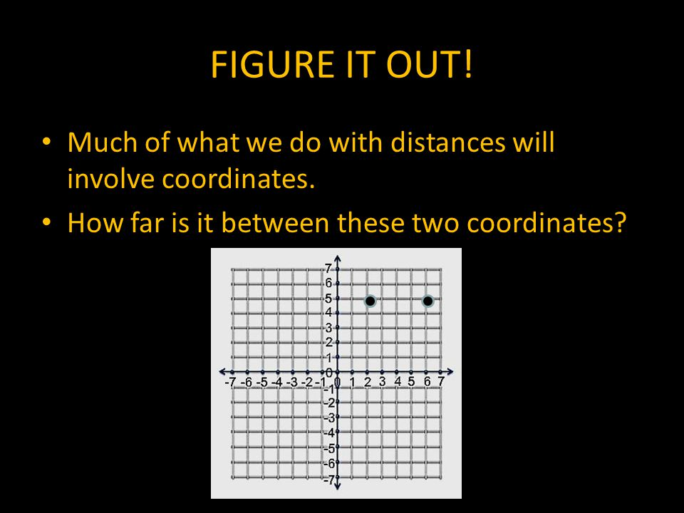 FIGURE IT OUT.Much of what we do with distances will involve coordinates.