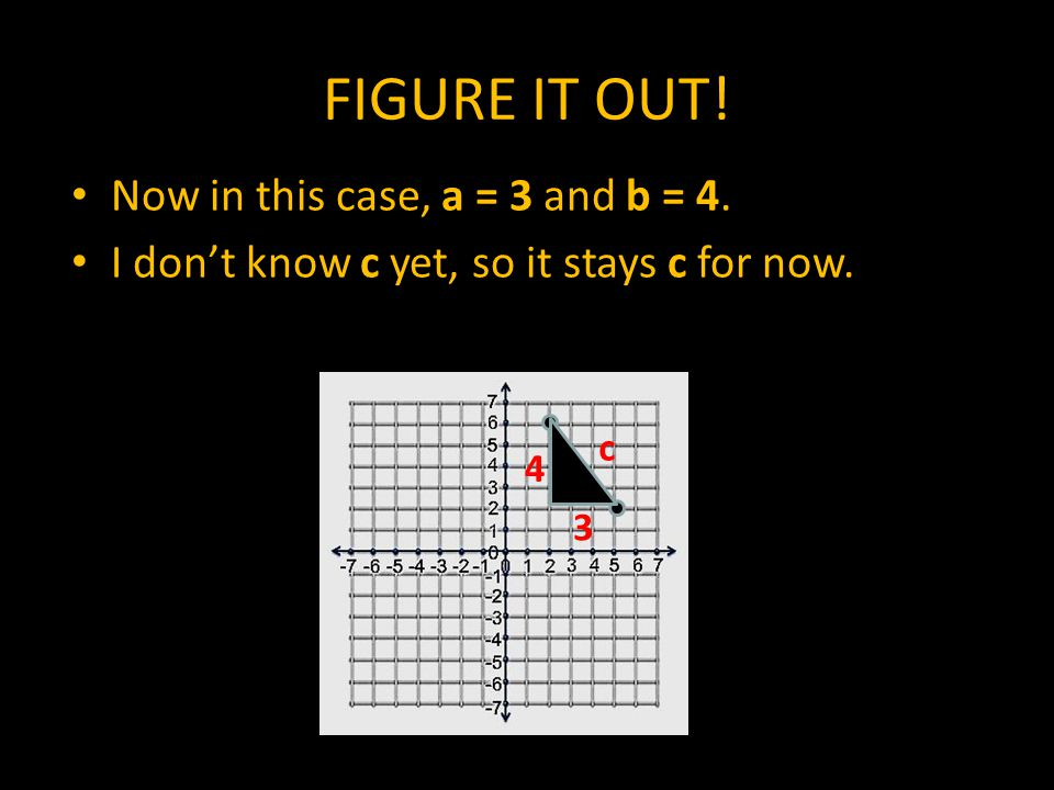 FIGURE IT OUT! Now in this case, a = 3 and b = 4. I don't know c yet, so it stays c for now. 3 4 c