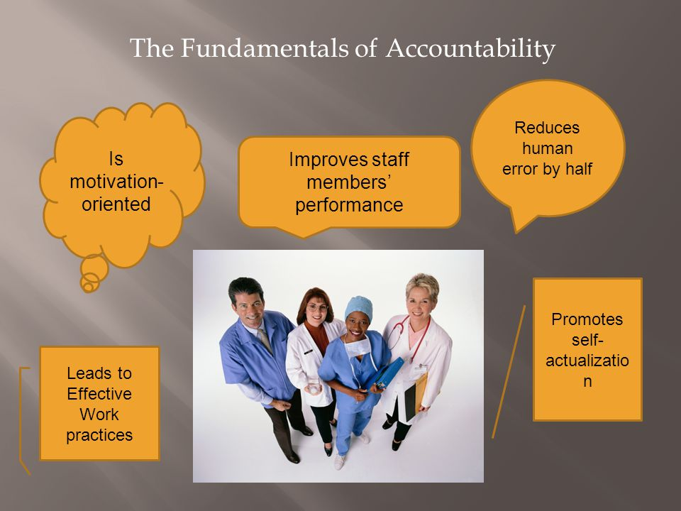 The Fundamentals of Accountability Reduces human error by half Improves staff members' performance Leads to Effective Work practices Is motivation- or