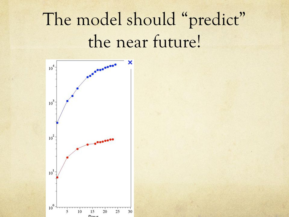 The model should predict the near future!