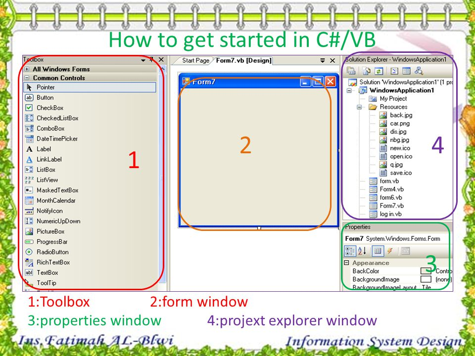 1 2 3 4 1:Toolbox 2:form window 3:properties window 4:projext explorer window How to get started in C#/VB