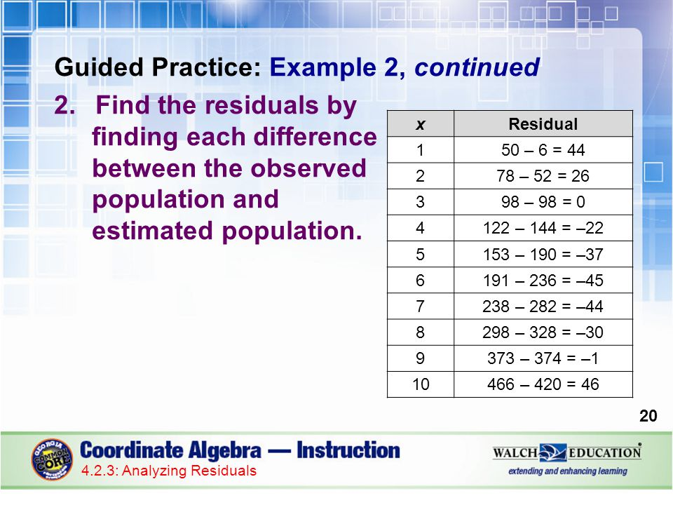 Guided Practice: Example 2, continued 2.Find the residuals by finding each difference between the observed population and estimated population.
