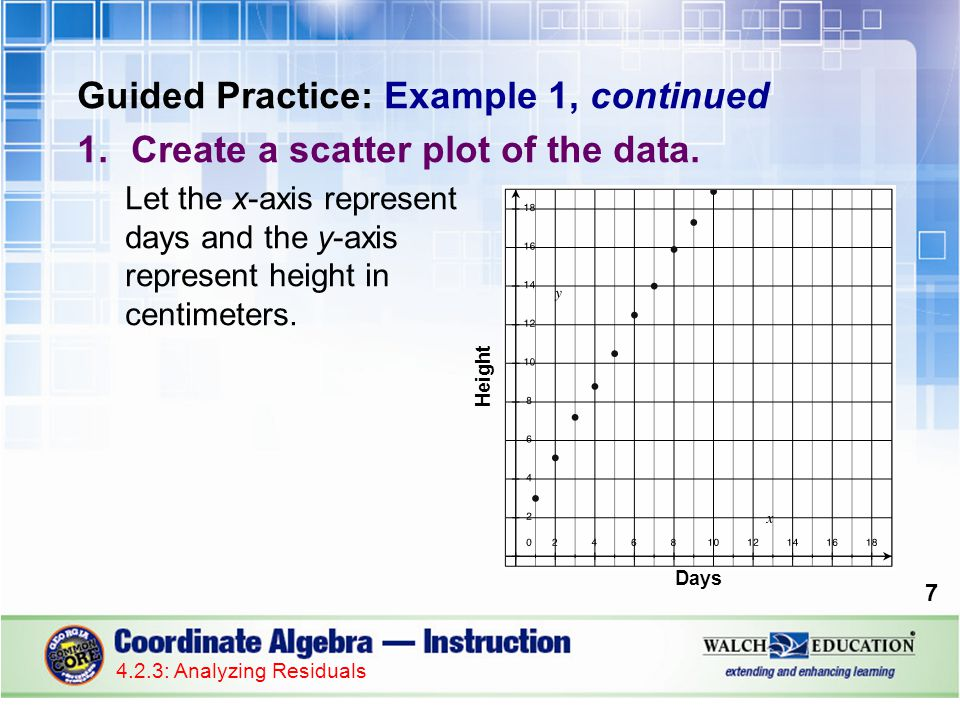 Guided Practice: Example 1, continued 1.Create a scatter plot of the data.