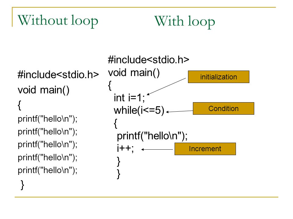 Without loop #include void main() { printf(