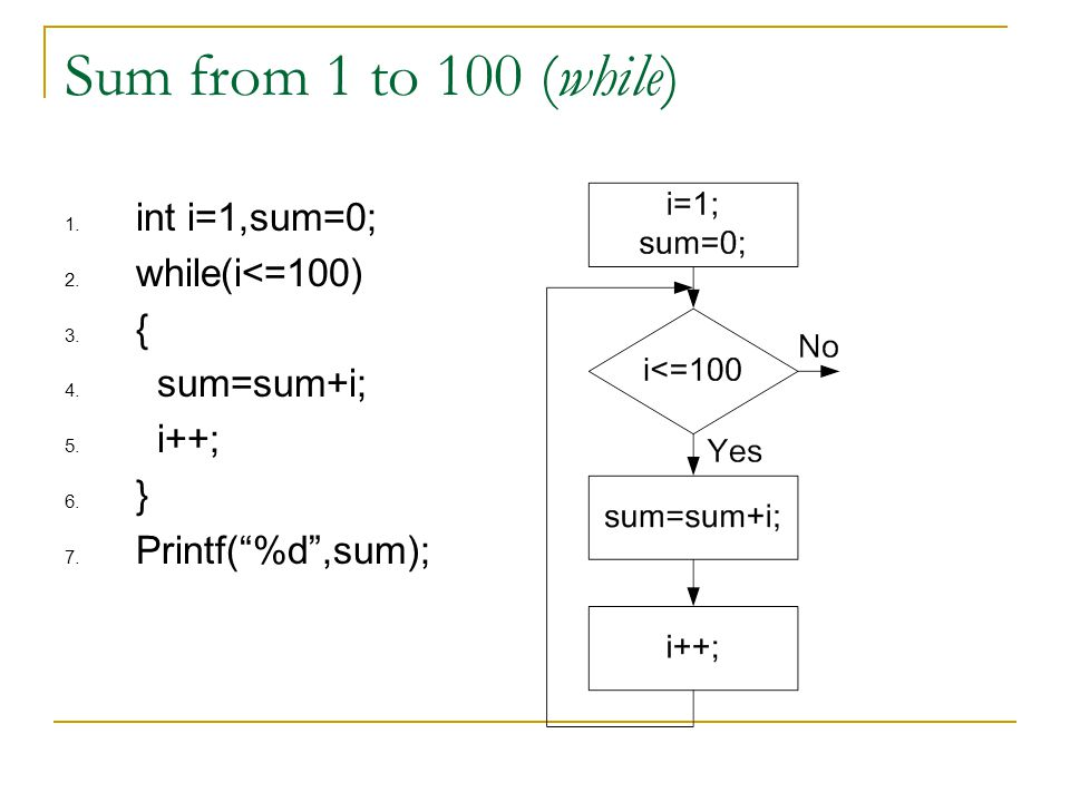 """Sum from 1 to 100 (while) 1. int i=1,sum=0; 2. while(i<=100) 3. { 4. sum=sum+i; 5. i++; 6. } 7. Printf(""""%d"""",sum);"""