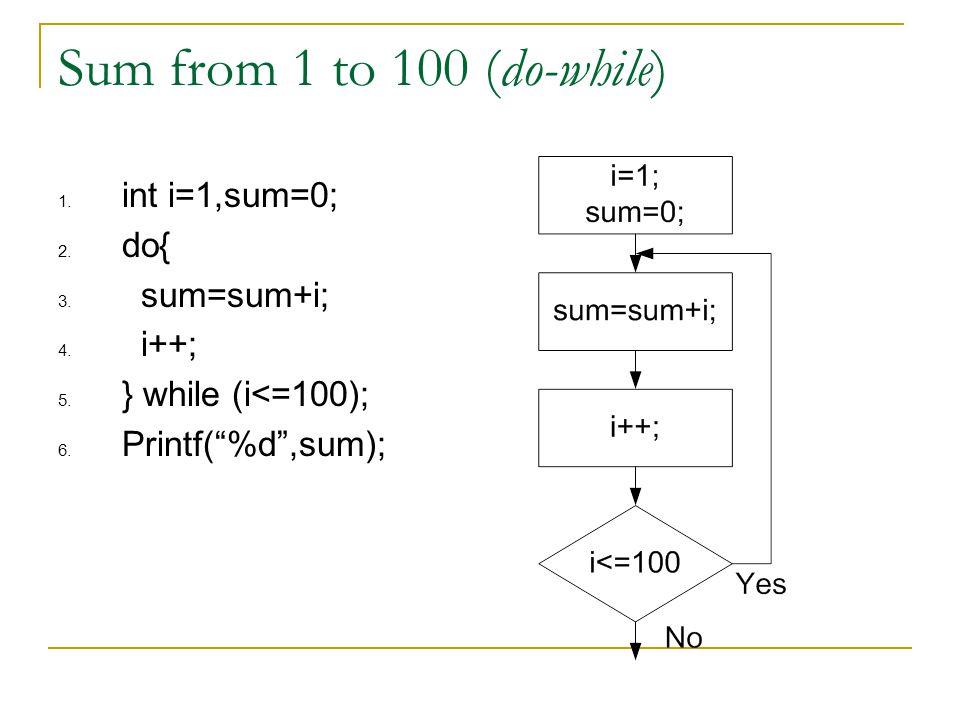 "Sum from 1 to 100 (do-while) 1. int i=1,sum=0; 2. do{ 3. sum=sum+i; 4. i++; 5. } while (i<=100); 6. Printf(""%d"",sum);"