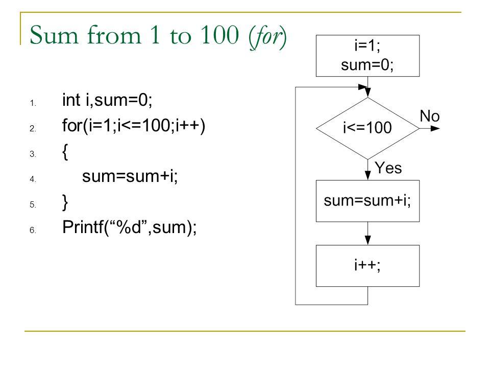 """Sum from 1 to 100 (for) 1. int i,sum=0; 2. for(i=1;i<=100;i++) 3. { 4. sum=sum+i; 5. } 6. Printf(""""%d"""",sum);"""