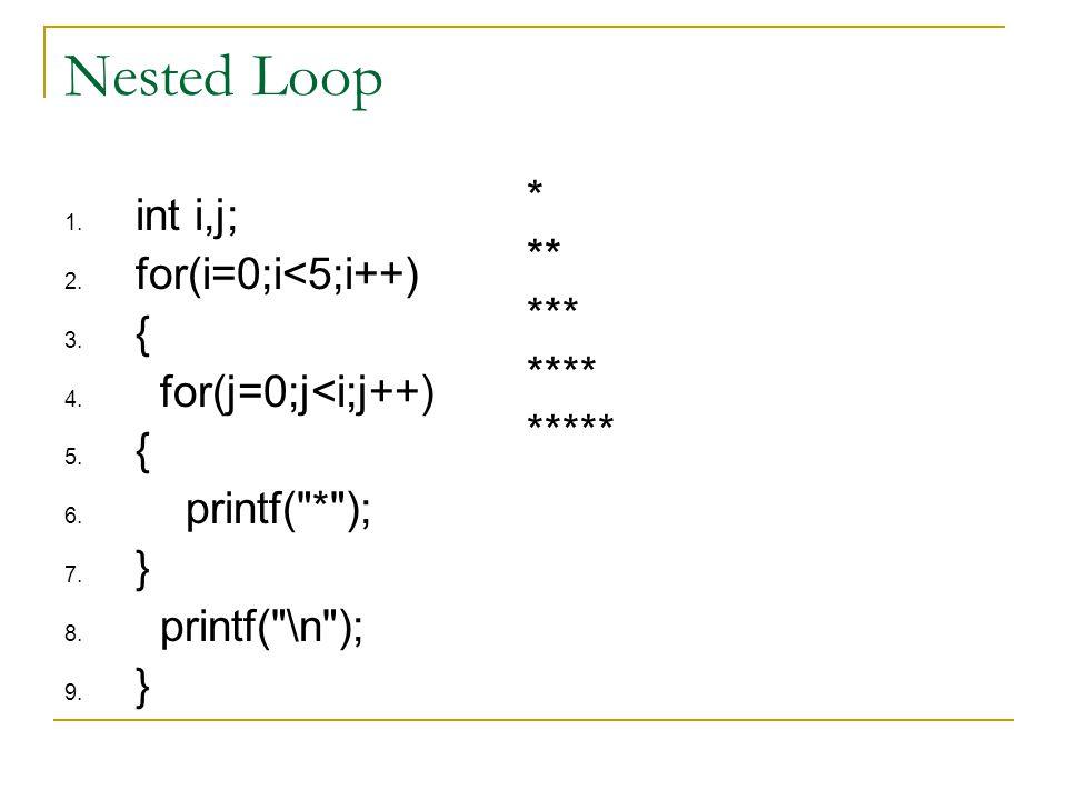 Nested Loop 1. int i,j; 2. for(i=0;i<5;i++) 3. { 4. for(j=0;j<i;j++) 5. { 6. printf(