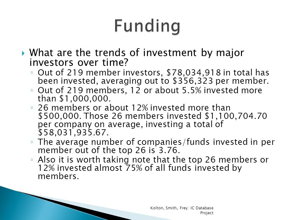  What are the trends of investment by major investors over time.