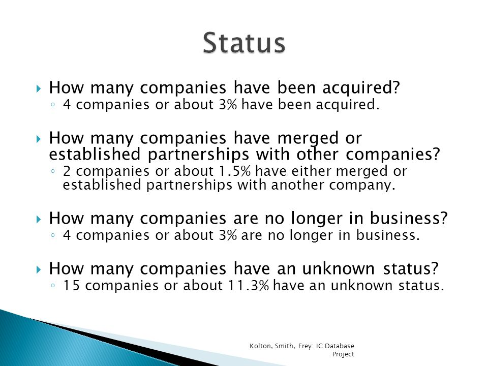 How many companies have been acquired. ◦ 4 companies or about 3% have been acquired.