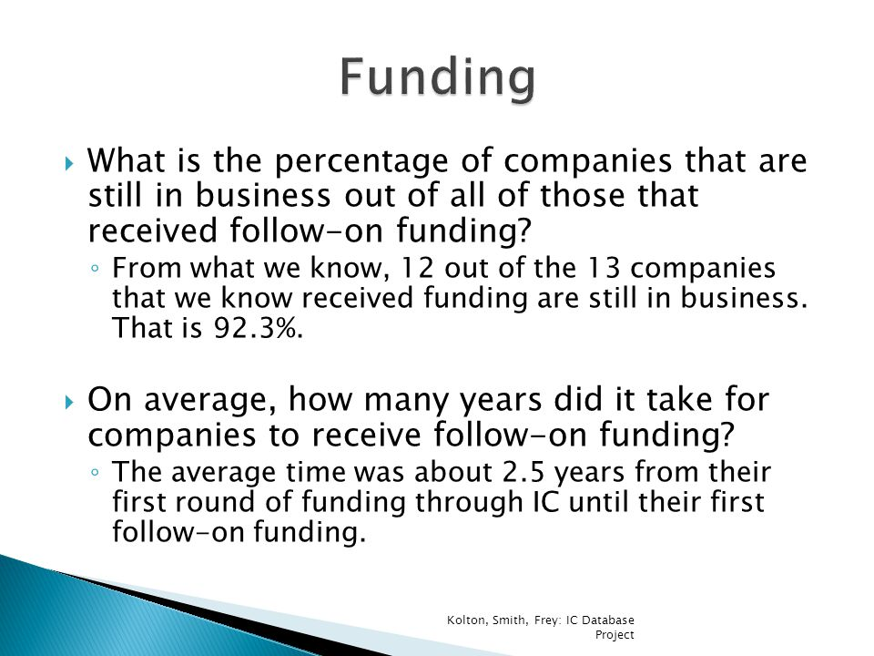  What is the percentage of companies that are still in business out of all of those that received follow-on funding.