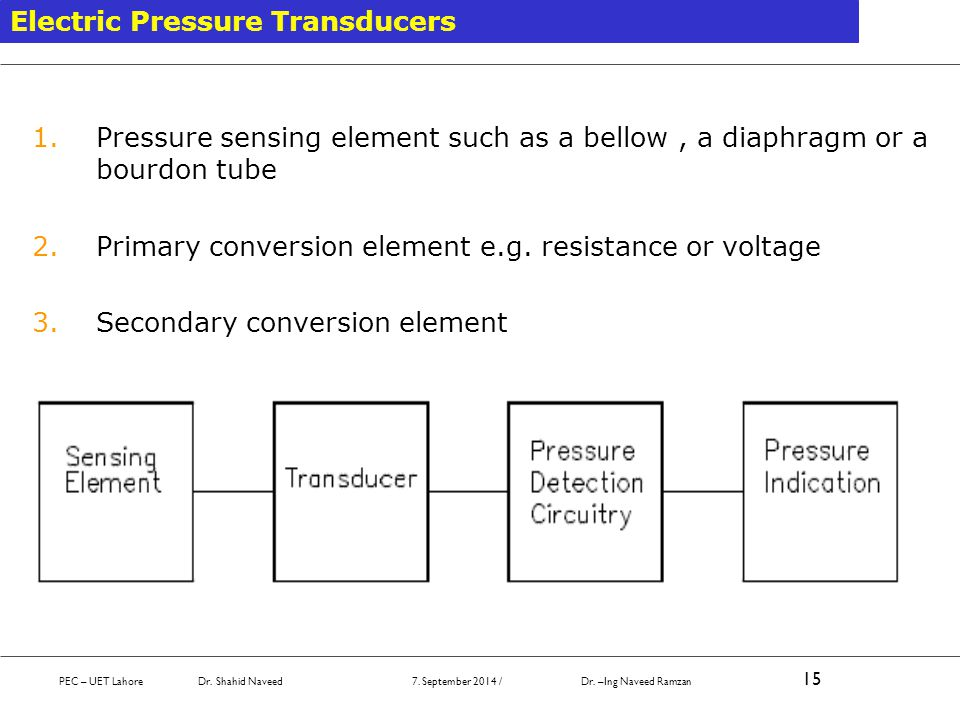 1.Pressure sensing element such as a bellow, a diaphragm or a bourdon tube 2.Primary conversion element e.g. resistance or voltage 3.Secondary convers