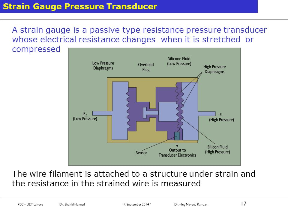 A strain gauge is a passive type resistance pressure transducer whose electrical resistance changes when it is stretched or compressed The wire filame