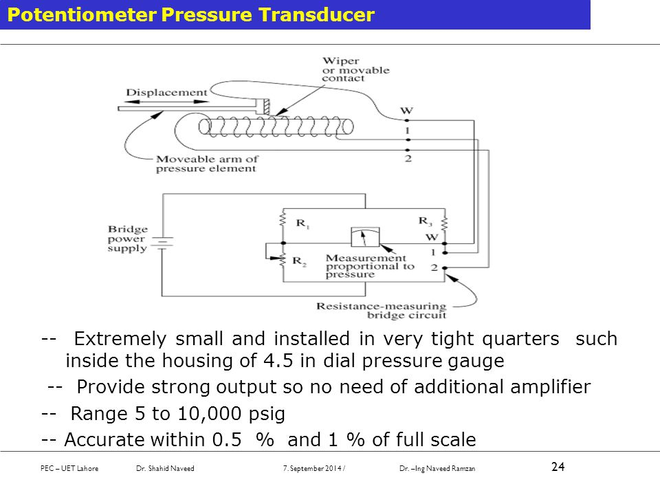 PEC – UET Lahore Dr. Shahid Naveed 7. September 2014 / Dr. –Ing Naveed Ramzan 24 Potentiometer Pressure Transducer -- Extremely small and installed in