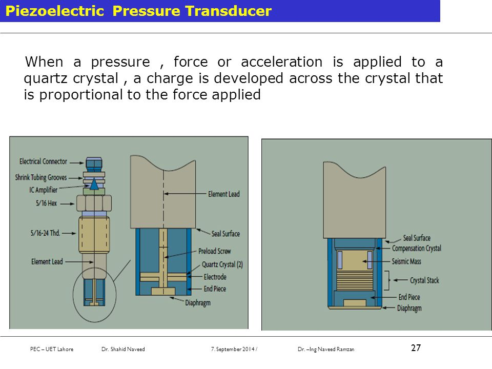 PEC – UET Lahore Dr. Shahid Naveed 7. September 2014 / Dr. –Ing Naveed Ramzan 27 Piezoelectric Pressure Transducer When a pressure, force or accelerat
