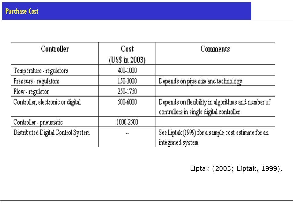 Purchase Cost Liptak (2003; Liptak, 1999),