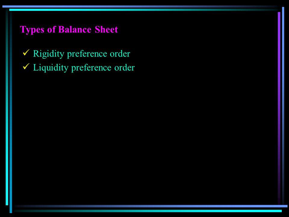 Types of Balance Sheet Rigidity preference order Liquidity preference order