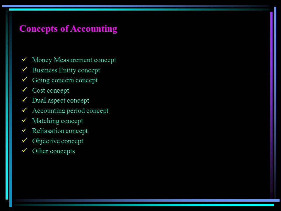 Concepts of Accounting Money Measurement concept Business Entity concept Going concern concept Cost concept Dual aspect concept Accounting period conc